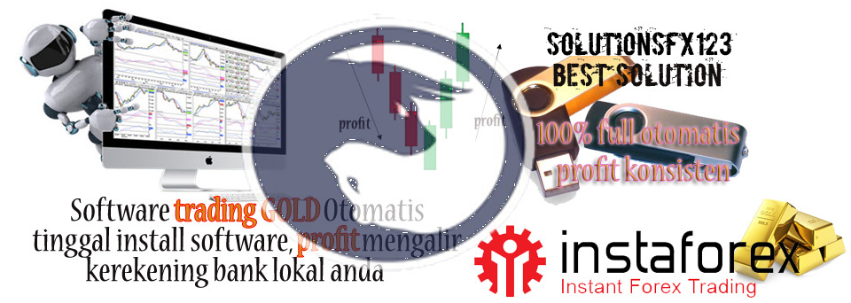 Forex problems and solutions
